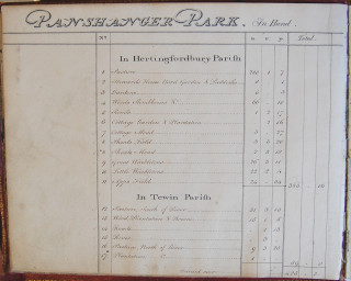 Panshanger Park | Hertfordshire Archives and Local Studies