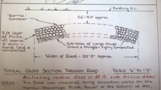 Cross section of ermine street; presenting its
