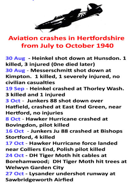 A list of aviation crashes in Hertfordshire from July to October 1940 | HALS