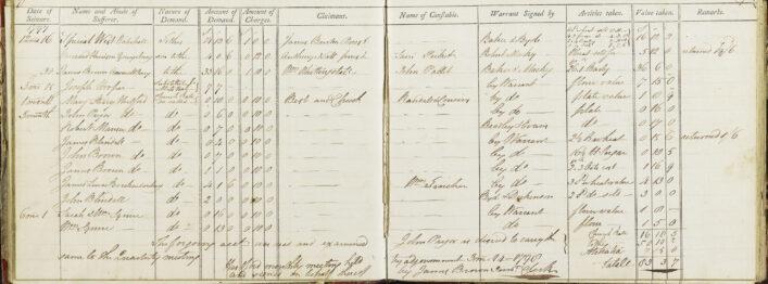 Open volume showing Quaker Sufferings in 1797 | HALS (ref NQ2/4C/3)