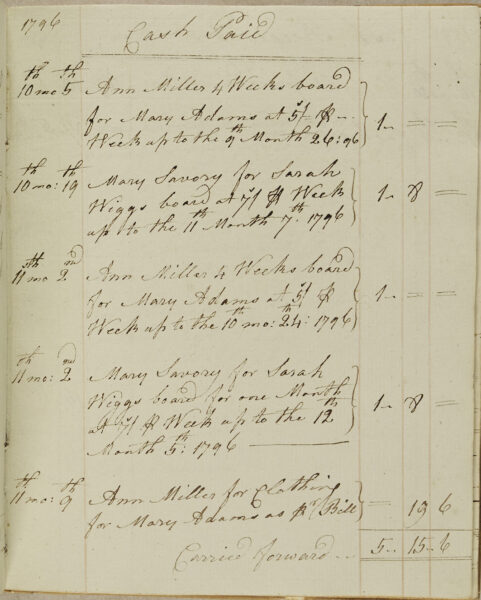 Page from a women's poor relief account   HALS (ref NQ2/5H/4)
