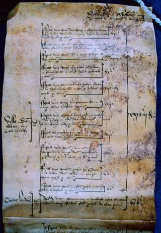 @Inventory of the Manor of Sopwell 1540 | HALS. Ref 17098