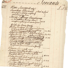 Amwellbury estate accounts; servants' names and wages, June 1738. Names include Jonas Jeffreys, coachman; Harry Meakins, gardner and Mary Carrack, cook.   Hertfordshire Archives and Local Studies, Ref: D/EX 326/E1