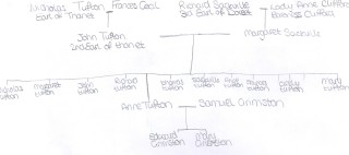 Lady Anne Grimstons Family Tree | Alex-marie Phillips