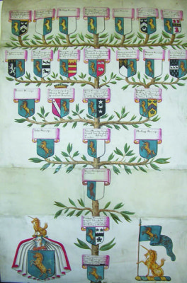 Pedigree of the Meutys family | Hertfordshire Archives and Local Studies