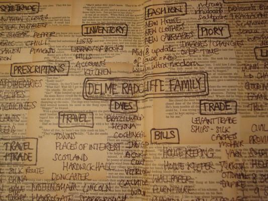 My sketchbook notes