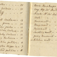 Notebook wages, 1778 | Hertfordshire Archives and Local Studies, Ref: 63836a