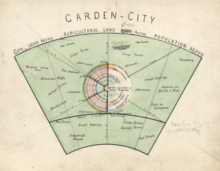 Howard's plan for the Garden City and the Rural Belt. | Hertfordshire Archives and Local Studies