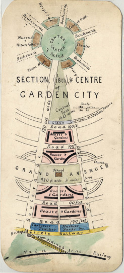 Howard's plan for the Grand Avenue | Hertfordshire Archives and Local Studies