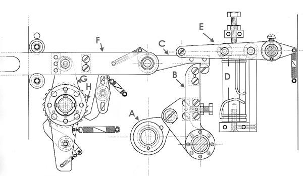 British Tabulating Machine Company Ltd.