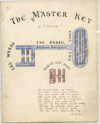 The Master Key | Hertfordshire Archives and Local Studies