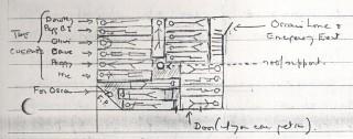 Plan of sleeping arrangement in the air raid shelter