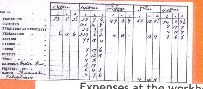 Expenses at the workhouse October 25th 1927 | HALS