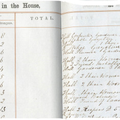 A dining book including servants and strangers who dined at Panshanger near Hertford in 1855. On September 6th, there were 20 servants in the hall and 6 strangers - 2 charwomen, 2 carpenters, a plumber and a gardener. | Hertforshire Archives and Local Studies, Ref: D/EP F257