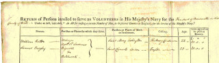 Parish return of persons enrolled to serve as volunteers in HM Navy for the Hundred of Broadwater, 1795 | Hertfordshire Archives and Local Studies, Ref: QS/MIL/19/12