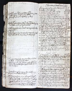 Sir John Wittewronge's weather diaries